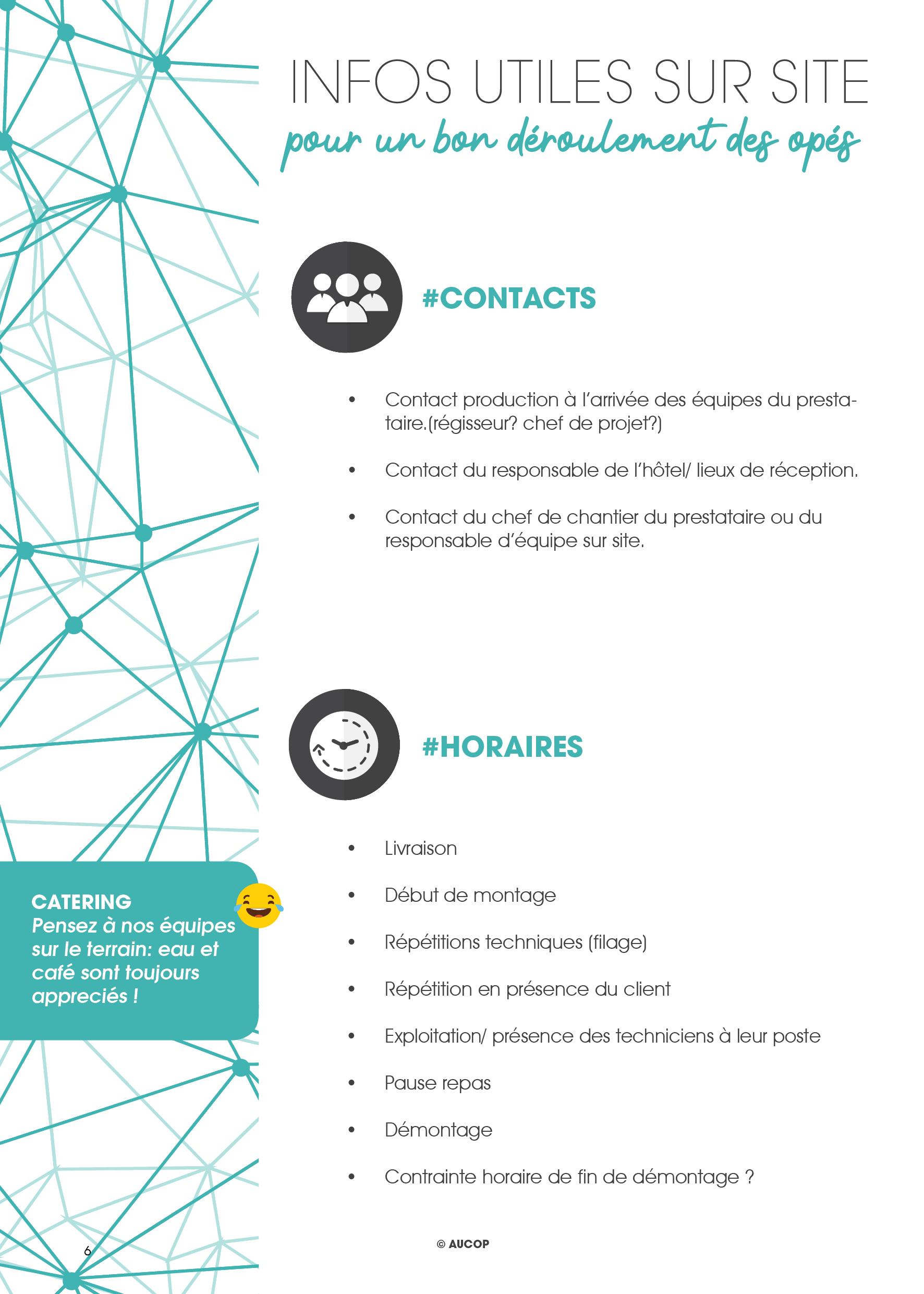 Kit de prod by Aucop - infos utiles